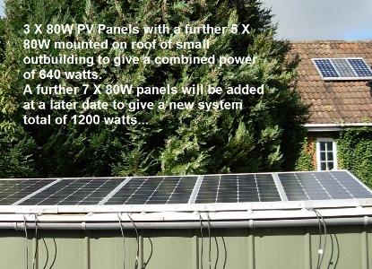 12V DC Solar PV Panels